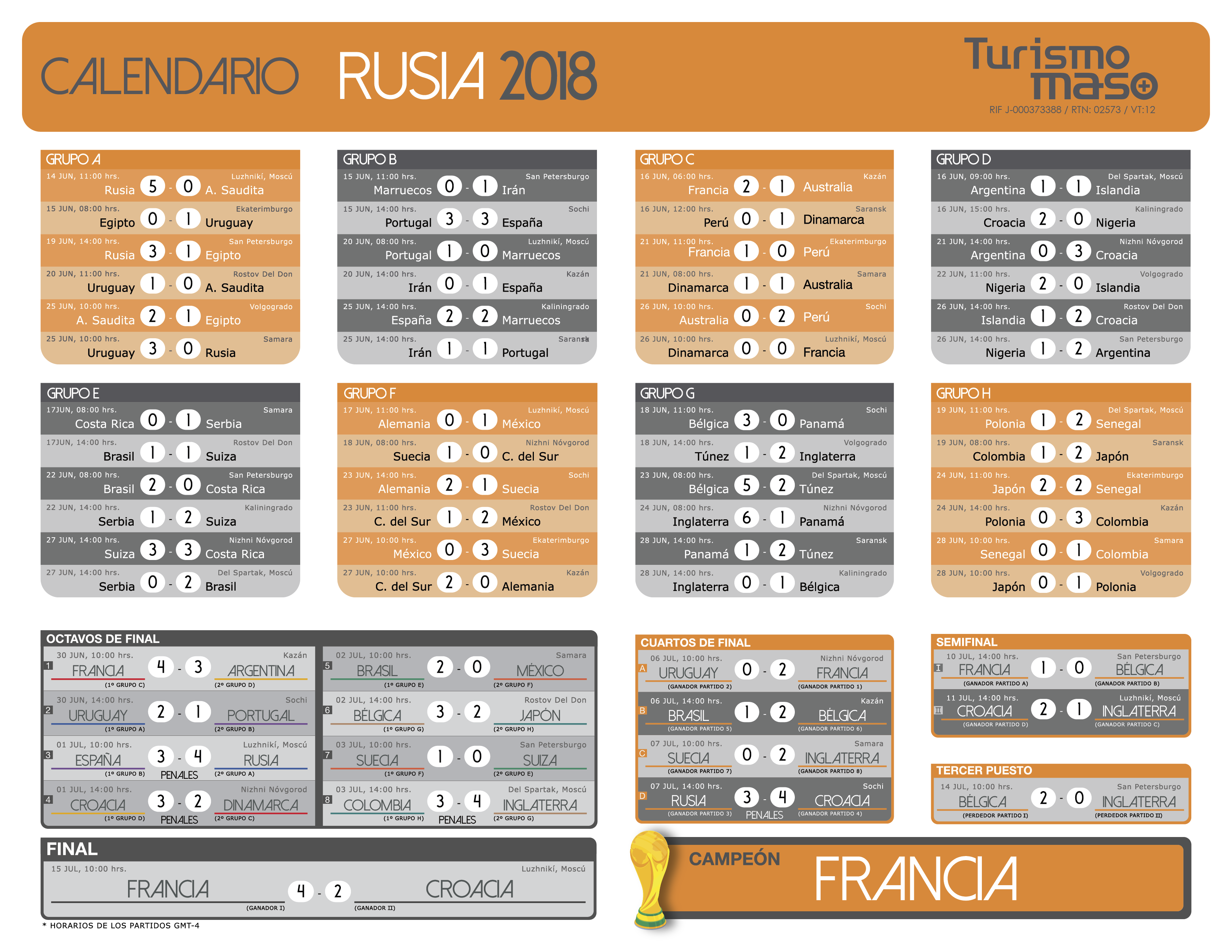 Calendario TMI RESULTADOS-01